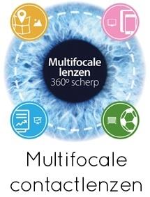 Multifocale_Contactlenzen_ZIEN_Optiek_Putten_215x283